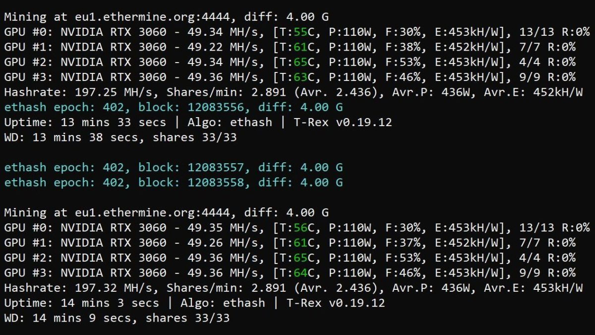 RTX 3060 gives 50 MH/s on Ethereum